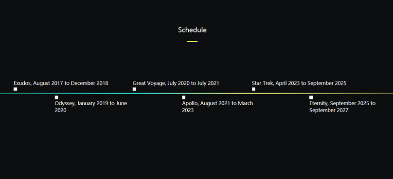 tron roadmap